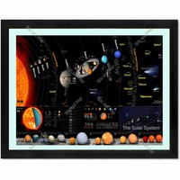 HD Planets Solar System Model  Canvas Art Print Painting Poster Wall Pictures For Living Room Decoration Home Decor No Frame