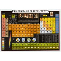 Historical Periodic Table of Elements Poster 27x39