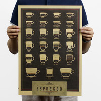 Italy Coffee Espresso Matching Diagram Posters 20X14