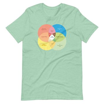 The Venn of Dystopia Graphic T-Shirt