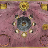 """Phases of the Moon - Lunar Phases - Antique Celestial Poster - Retro Art - 12"""" X 10"""" Print"""