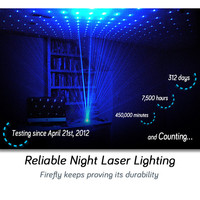 Blue Laser Lamp- with passive cooling technology