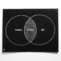 Art / Science / Wonder Print