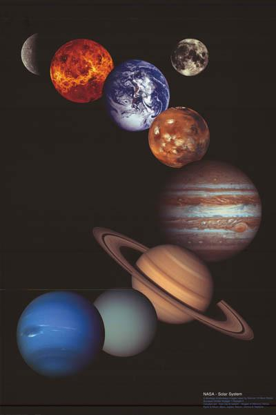 Image of The Eight Planets NASA Solar System Poster 24x36