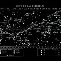 Star  Map Constellations, Celestial Ecuador and Zodiac.  Print Vintage Image
