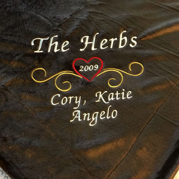 Personalized Custom Sherpa Blanket