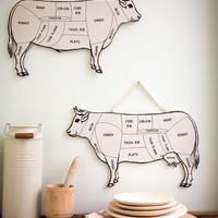 Decorative COW  for your kitchen Meat cutting chart useful wall decoration