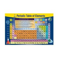 Periodic Table of Elements Placemat (Revised Jan. 2012)