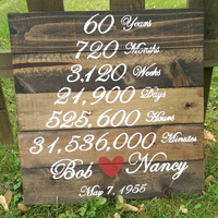 Wedding Anniversary Wood Sign - Years Months Weeks Days Hours Minutes of Marriage - Anniversary Wall Plaque - Anniversary Party Decor