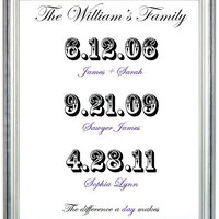 Printable Important Dates Print - what a difference a day makes
