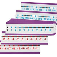 -20 to 120 Number Line at Lakeshore Learning
