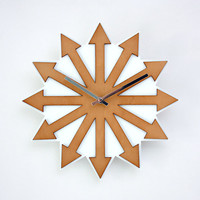 All Directional Wall Clock