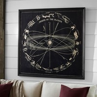 ORBITS OF THE PLANETS PRINT