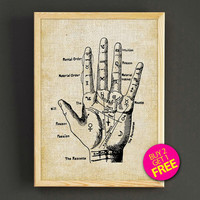 Palmistry Hand Diagram Patent Print Antique Hiromancy Drawing Poster House Wear Wall Art Decor Gift Linen Print - Buy 2 Get FREE - 402s2g