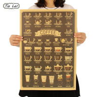 TIE LER Coffee Cup Daquan Bars Kitchen Drawing Poster Adornment Vintage Poster Retro Wall Sticker  51.5X36cm