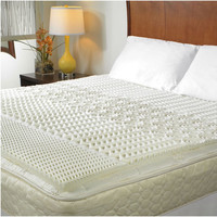 King Size 1.5 Inch Thick 3-Lb Memory Foam Mattress Topper With Zone Support