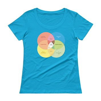 The Venn of Dystopia Ladies' Scoopneck T-Shirt