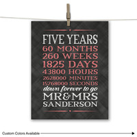 Years Months Weeks Days Hours | Personalized 5th anniversary gift for wife | 5 year anniversary gift for her | printable, print or canvas